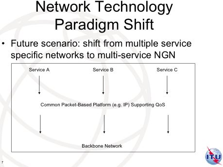 network-technology-paradigm-shift.jpg