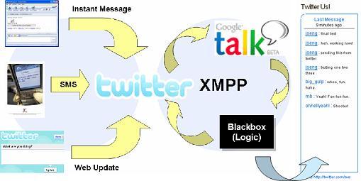twitter-hack.JPG
